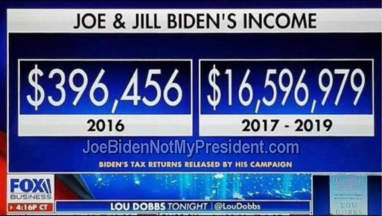 The Corruption Business Has Been Good To The Bidens